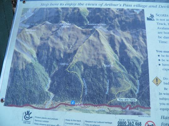 Avalanche Peak route map
